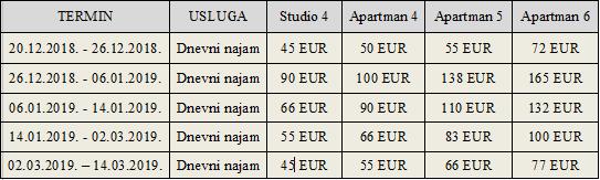 Rapid apartmani na Jahorini